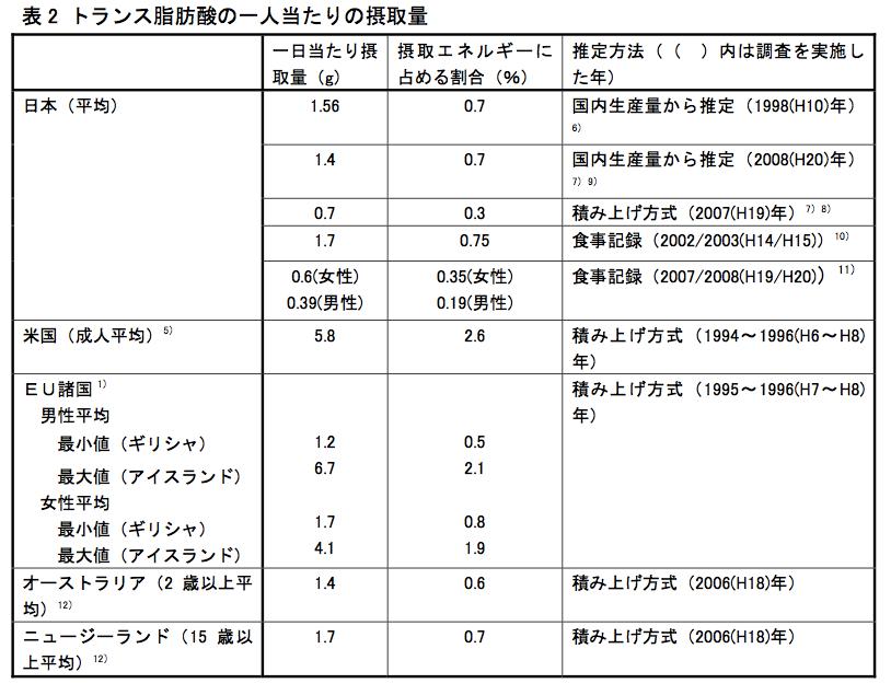 www.fsc.go.jp_sonota_54kai-factsheets-trans.pdf