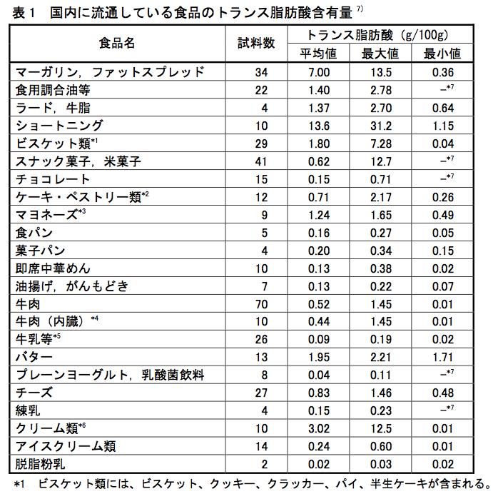 www.fsc.go.jp_sonota_54kai-factsheets-trans.pdf_1