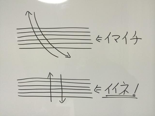 ギターをカッコよく鳴らすには「ピックの角度」だけ気にすればいいよ。