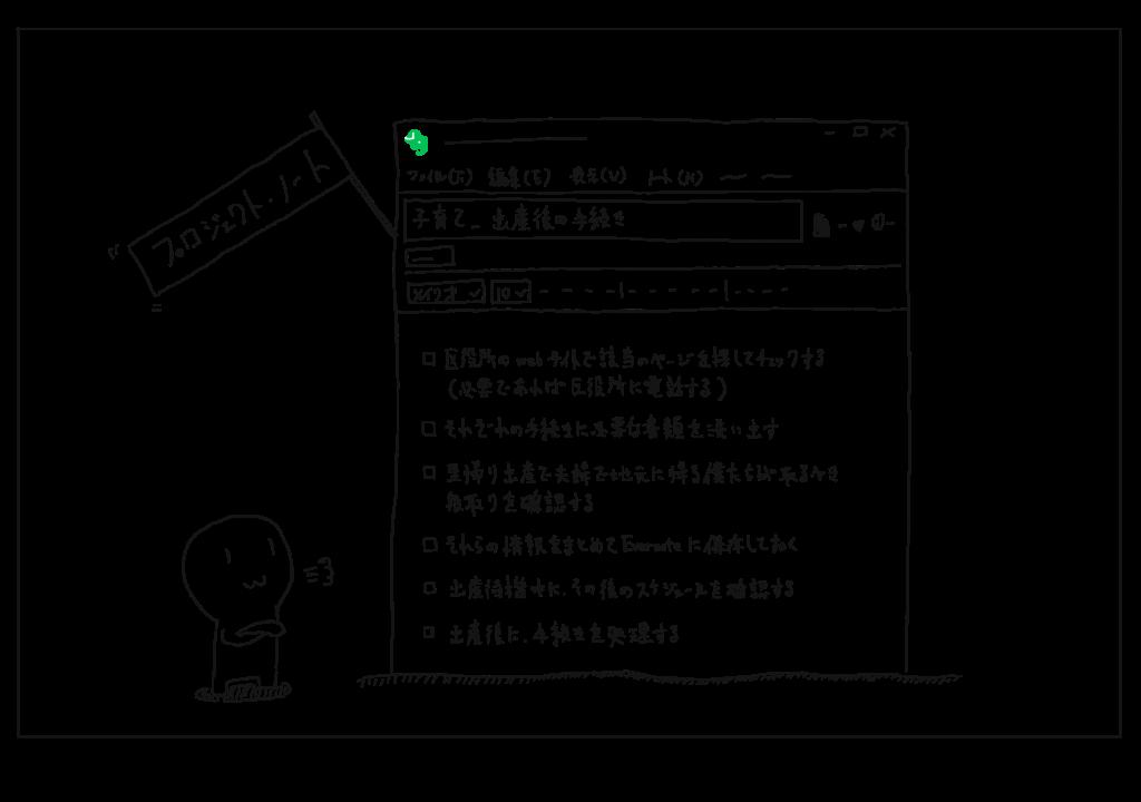 プロジェクトノートのイメージ画像